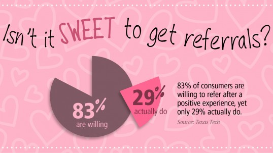 Isn't it Sweet to Get Referrals?